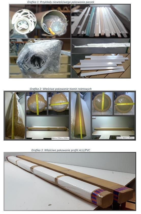Przykłady pakowania
